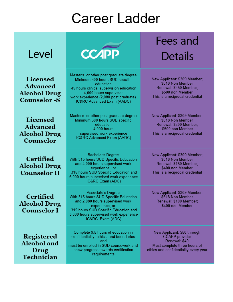 Ccapp weekly dispatch readiness to adopt telehealth technologies overview of the telehealth capacity assessment tool tcat webinar 1betcityfo Image collections